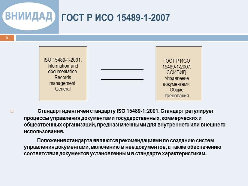 ГОСТ Р ИСО 15489-1-2007 Политика управления документами 8 Организация, стремящаяся к соблюдению требований стандарта,