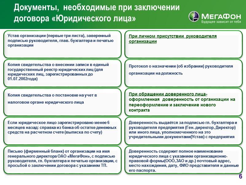 Перечень документов, обязательных для предоставления юридическими лицами