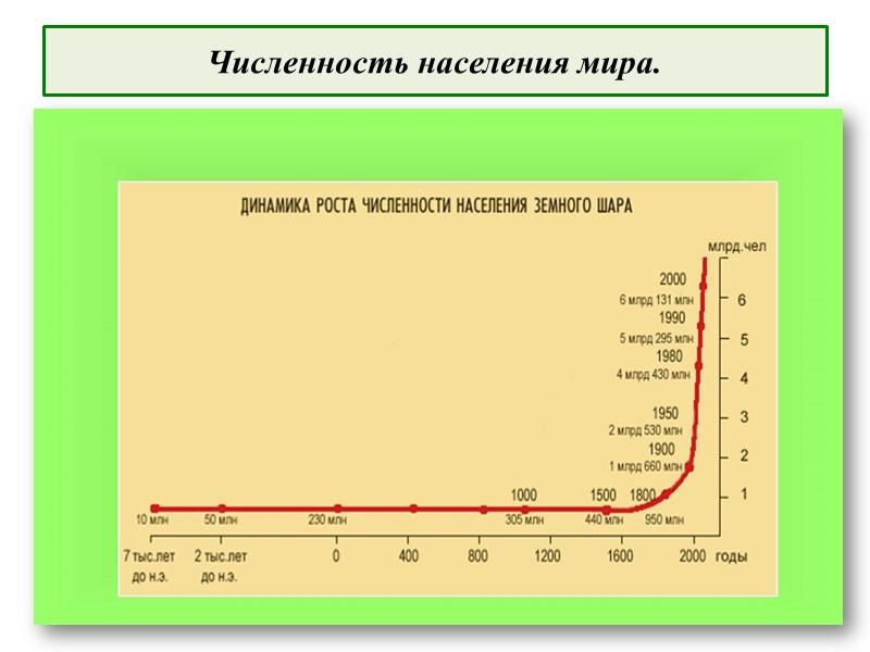 ПОВТОРИМ ГЛАВНОЕ  Донецкая область является одной из самых многонаселённых и густонаселённых.  Естественный