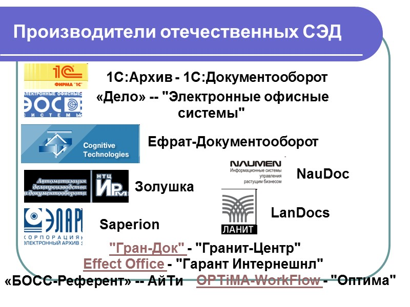 Построение маршрута документа