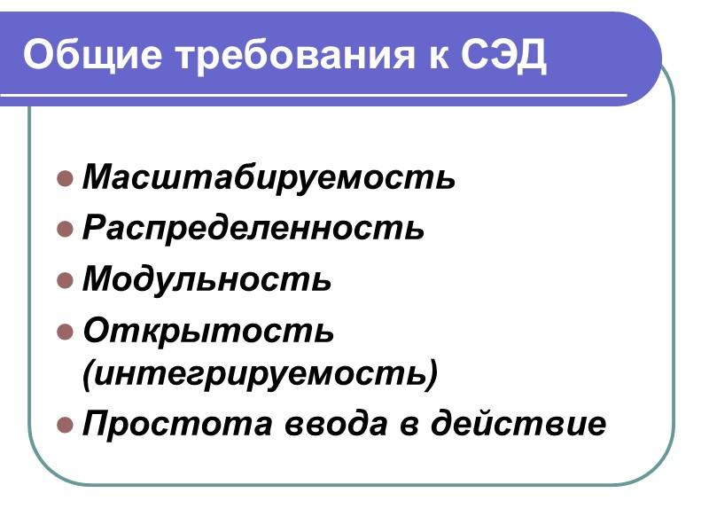 Атрибуты документов Установленная форма Носитель Реквизиты: