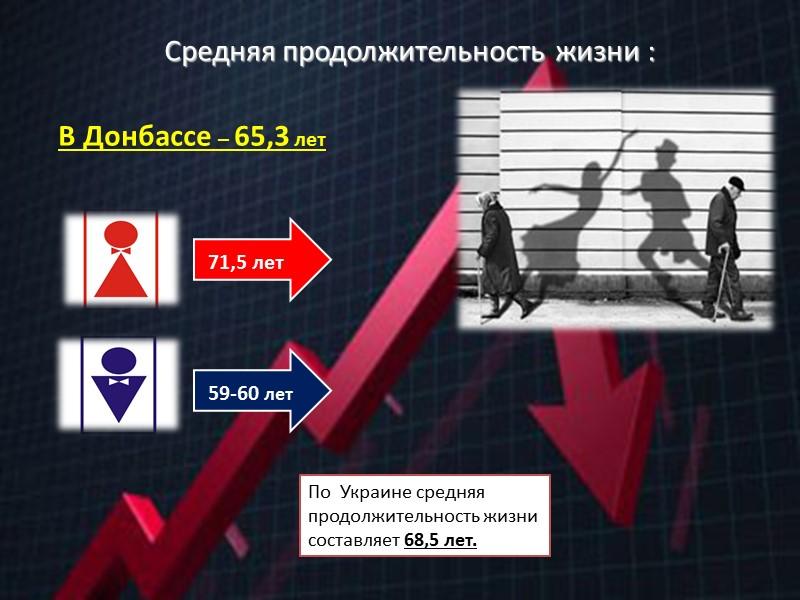 Социально-экономическое  развитие  региона,