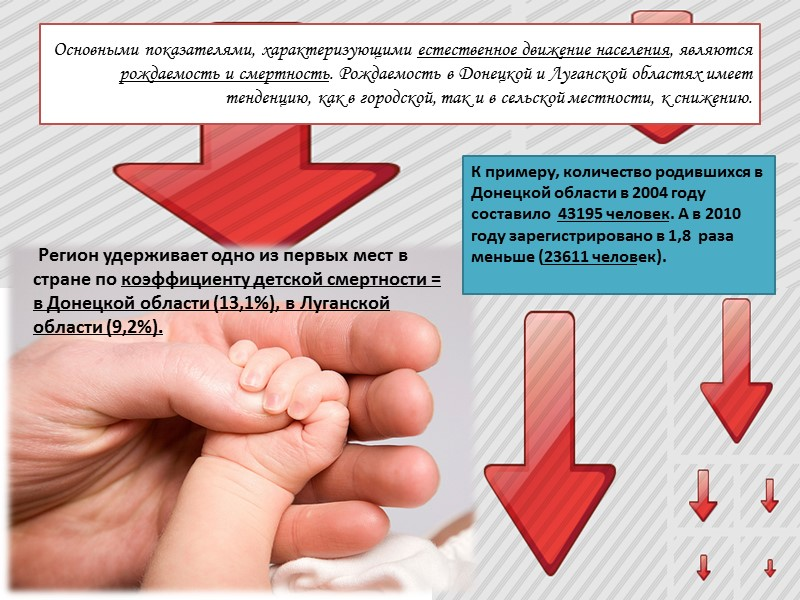 Таким образом, проведенный анализ демографической ситуации в Донецком регионе свидетельствует о наличии демографического кризиса,