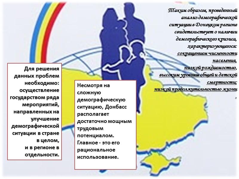 Донецкая область Луганская область Численность населения Донецкого  региона  на 1 февраля 2011