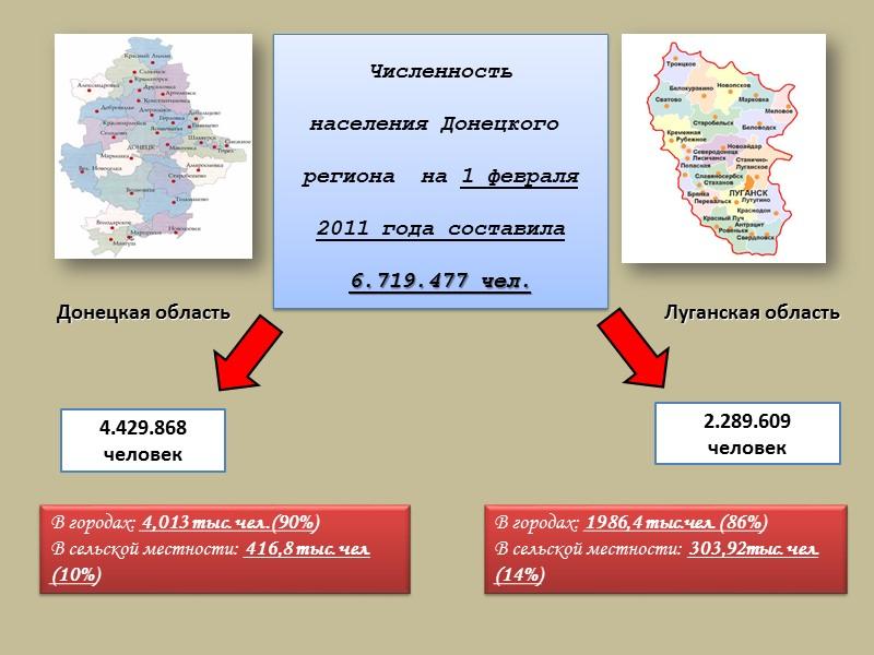 Динамика численности населения в Донецкой и Луганской областях: Донецкая область Луганская область