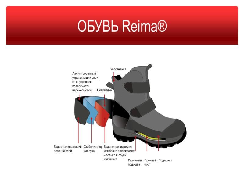 Для экстремальных условий Водонепроницаемость, воздухопроводимость и простота в уходе категории Reimatec+ дополняются экстра функциональными