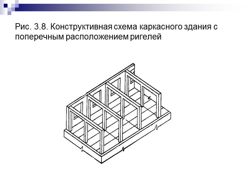 Рис. 3.10. Конструктивная схема здания с безригельным каркасом: 1 – колонны каркаса; 2 –
