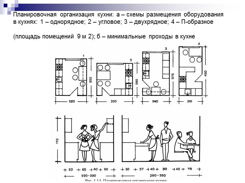 Определение площадей и габаритов помещений,  их функциональная взаимосвязь  Общая жилая комната (гостиная)