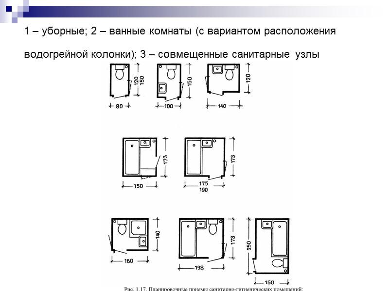 Передняя (прихожая) – основной распределительный узел квартиры, расположенный при главном входе в дом. Передняя