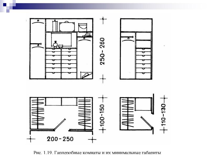 Помещение бильярдной следует располагать в зоне дневной активности с входом из передней или гостиной.