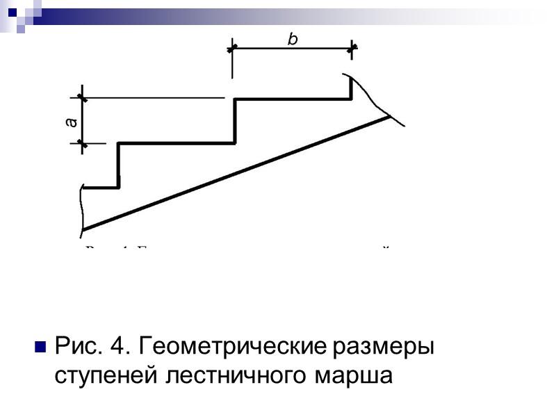 Общий вид отдельностоящих фундаментов