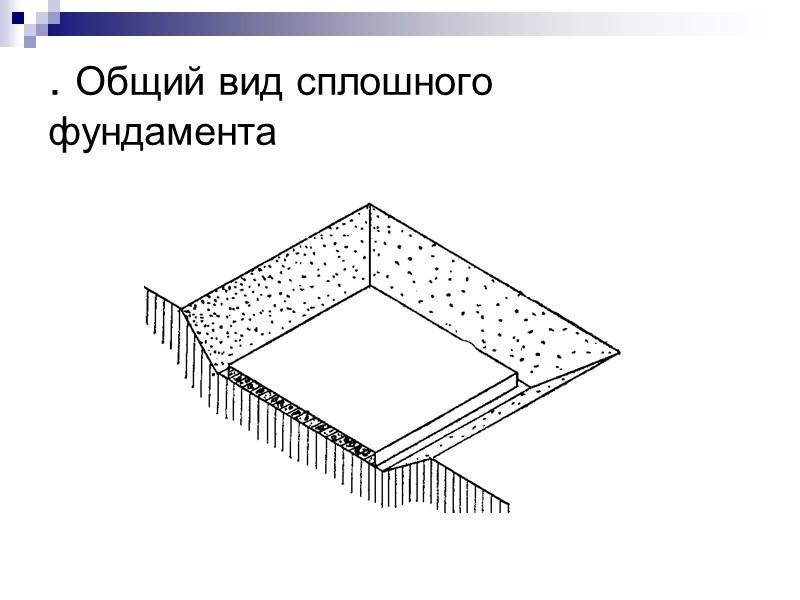 Покрытия