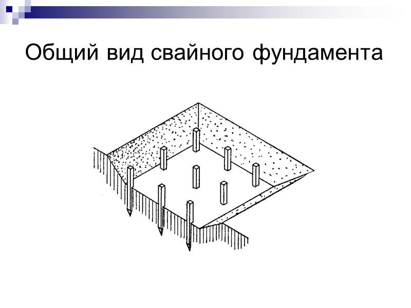 Организация водоотвода с крыш: а – наружный водоотвод; б – внутренний водоотвод: 1 –