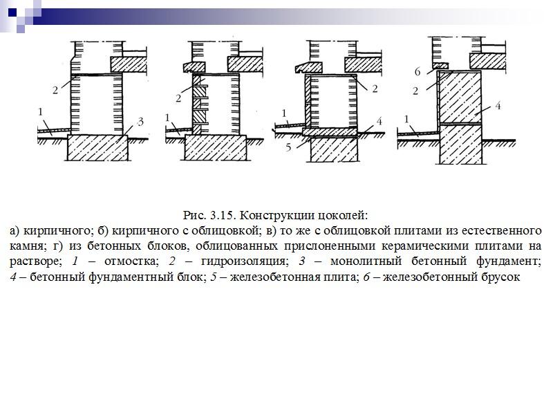 Номенклатура и габариты проемов окон и балконных дверей в наружных стенах жилых и общественных