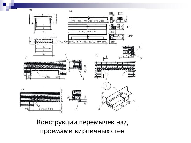 Номенклатура и габариты проемов для наружных деревянных дверей жилых, общественных и производственных зданий