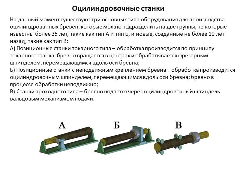 Соединение «продольный коренной шип» — на одном конце бруса делается паз а на другом