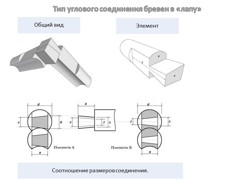 1. Органическая фасадная штукатурка STO ;  2. Пенополистирол ПСБ-С-35 толщиной 50 мм;