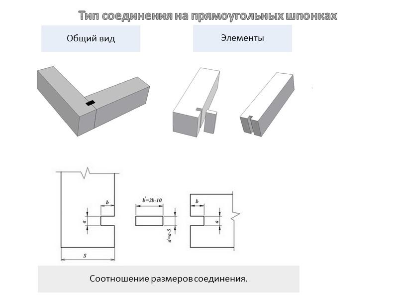 Процесс производства каркасно-панельных домов  на немецкой автоматической линии «Homag Weinmann». Многофункциональный  балочный