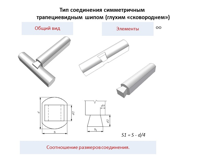 Тип углового соединения бревен в «чашку»