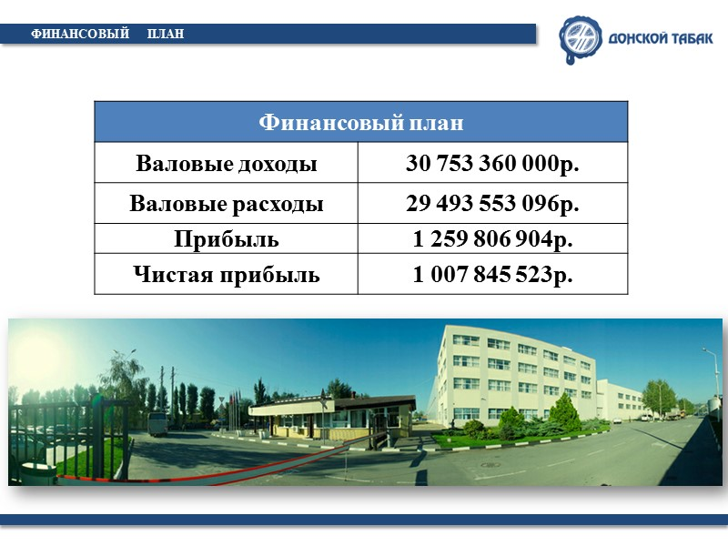 ПРОИЗВОДСТВО Продукция представлена во всех ценовых сегментах,  соответствует международным стандартам качества  и