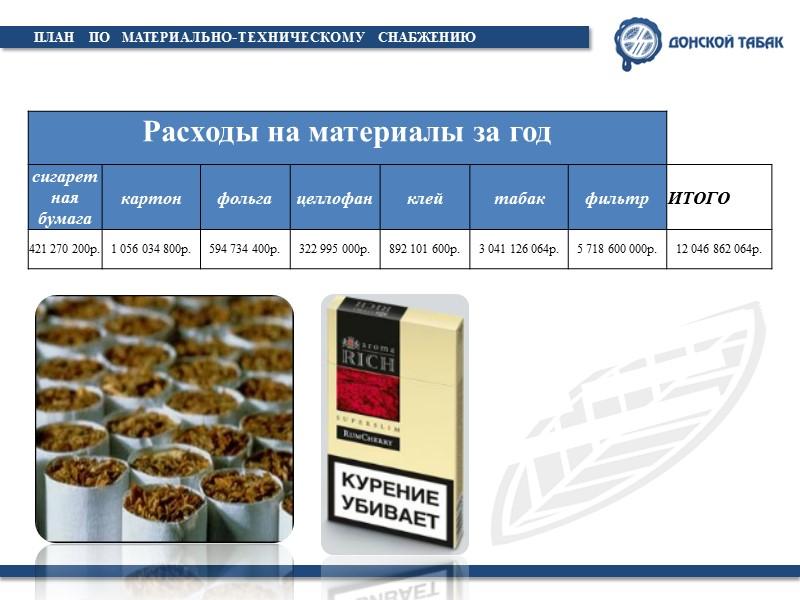 ЛИНИЯ   ПРОИЗВОДСТВА 6 5 4 Мощности предприятия по переработке табака составляют 40