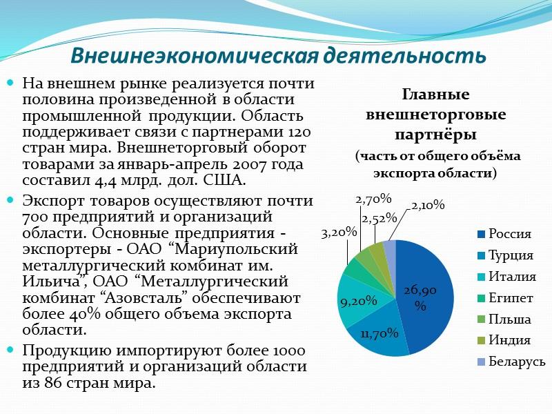 Промышленность Промышленный потенциал области составляет основу хозяйственного комплекса региона и занимает важное место в