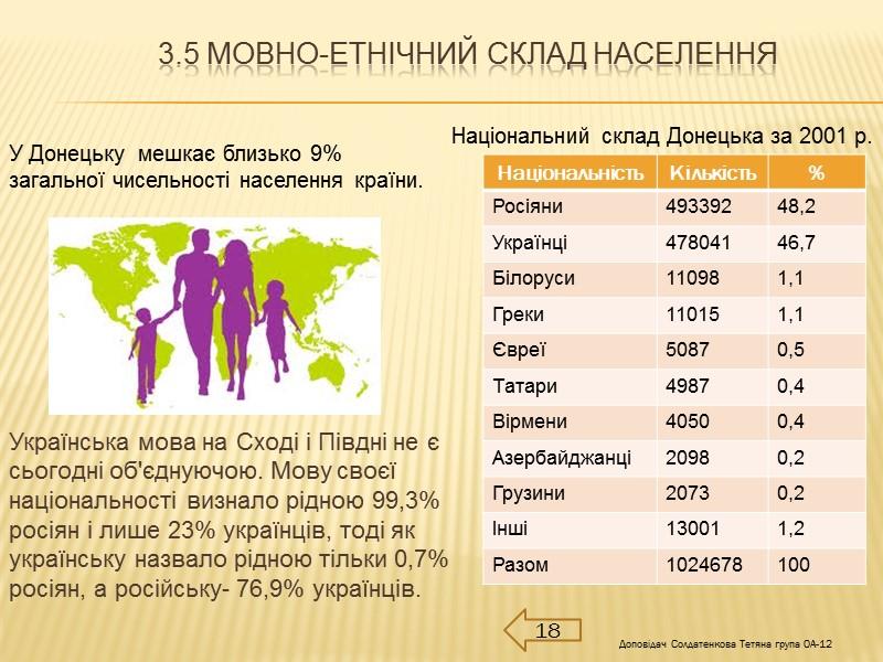 2.6 Біолоiгічні ресурси  Фауна тваринного світу Донецького району  бідна. Тут налічується до