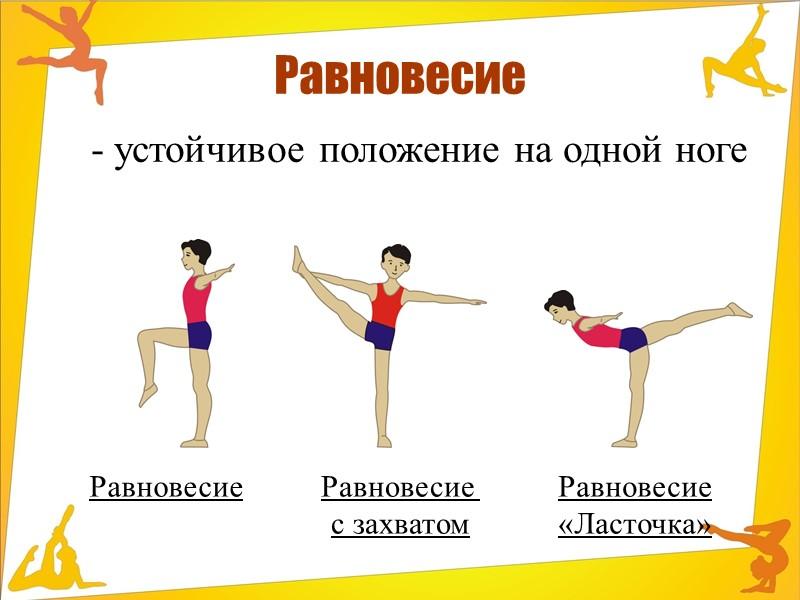 Гимнастическая терминология  — это система специальных наименований (терминов), применяемых для краткого обозначения гимнастических