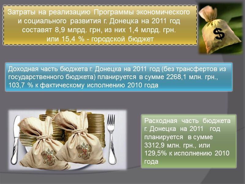 Затраты на реализацию Программы экономического  и социального развития г. Донецка на 2011 год