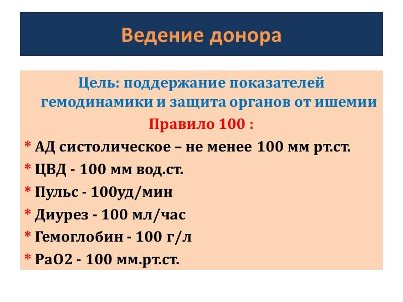 Список препаратов * Волювен 6% - 500 мл. № 5 (50.000 р/фл.) * Левонор