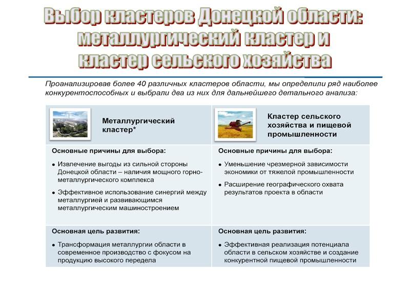 Выбор кластеров Донецкой области:  металлургический кластер и  кластер сельского хозяйства