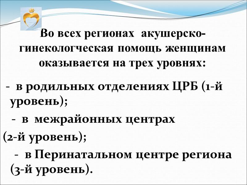 Примеры предотвратимых  потерь  плода 1/ Пациентка  М., 33 лет, родов 2