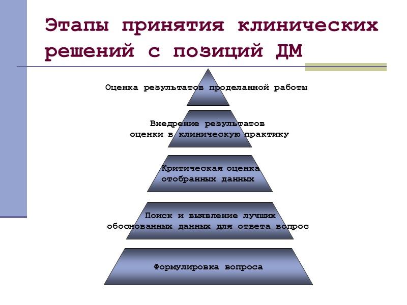 Кокрановское сотрудничество /Cochrane Collaboration Международная организация целью которой является помощь в выборе информированного решения