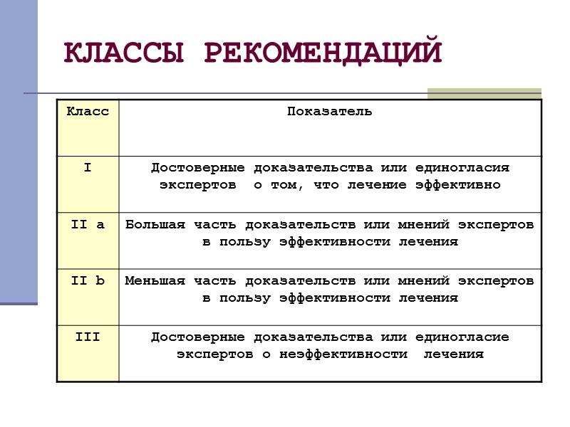 Рандомизация Метод непрозрачных запечатанных и последовательно пронумерованных конвертов;  Централизованный компьютерный метод (процедура рандомизации