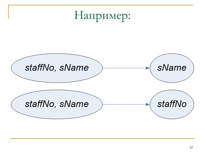 3 Цель нормализации  Нормализация - метод создания набора отношений с заданными свойствами на