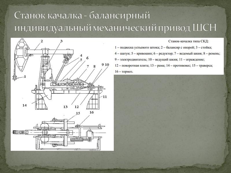 Станок качалка - балансирный индивидуальный механический привод ШСН