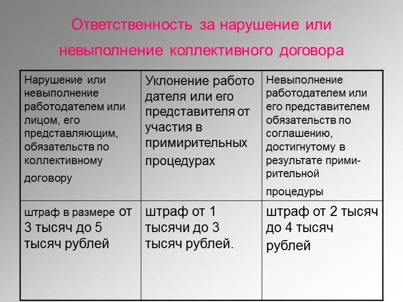 """Материалы Международного семинара """"Оценка законов и"""