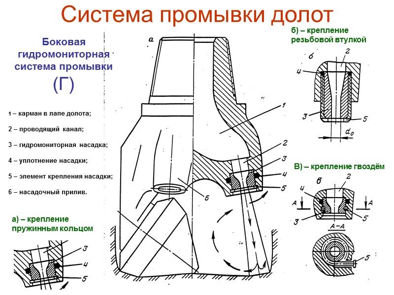 Вооружение фрезерованное армированное твёрдым сплавом  Стандартный  зубец Полная наплавка  зубца