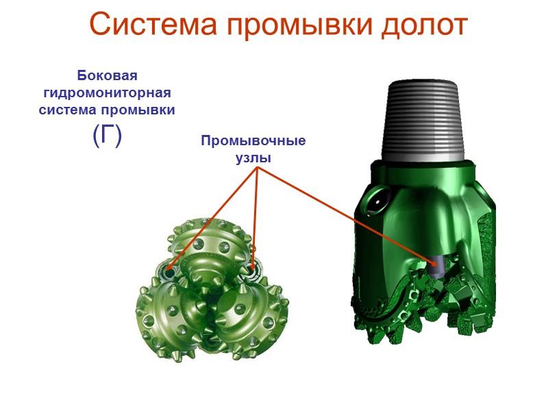 Типовые формы фрезерованных зубцов шарошечных долот производства  ОАО «Волгабурмаш»