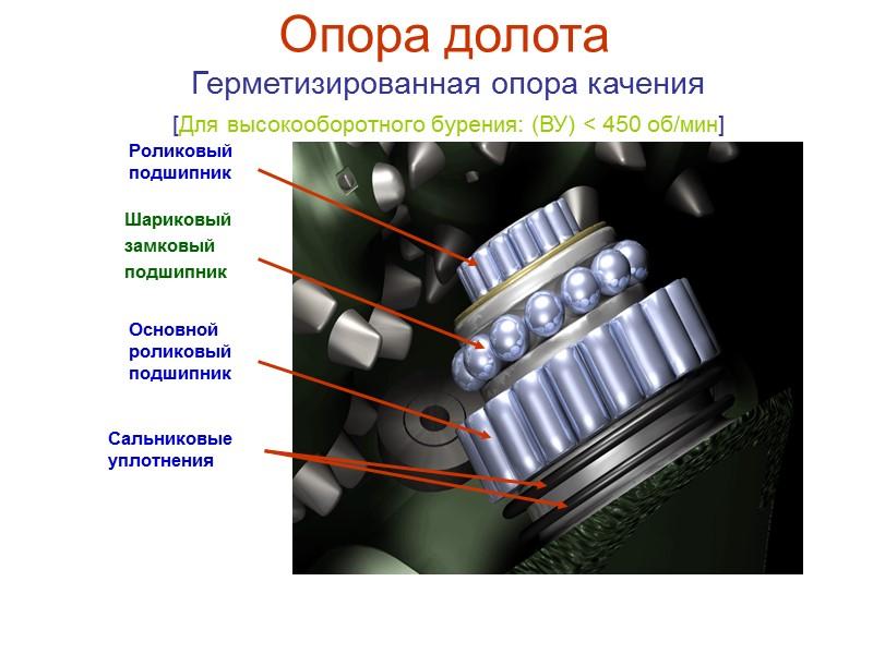 Система промывки долот Центральная система промывки  (Ц)  (ЦГ) 1 - промывочный