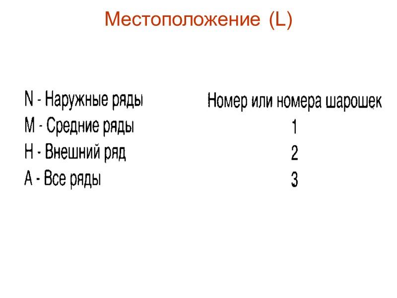 Примеры записи износа шарошечных долот с помощью кода в буровом журнале и суточном рапорте