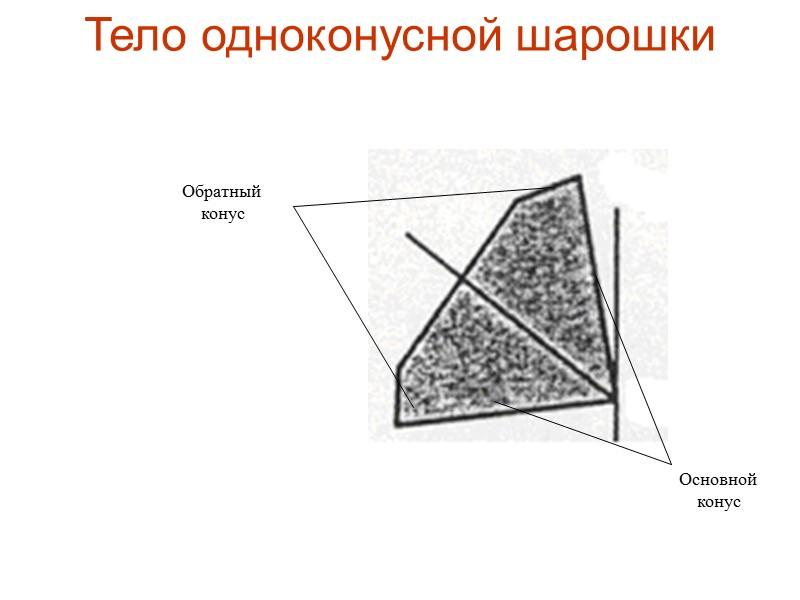 Причины подъёма (R)