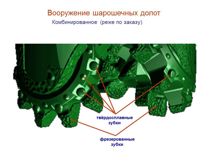 Тело одноконусной шарошки  Обратный  конус Основной  конус