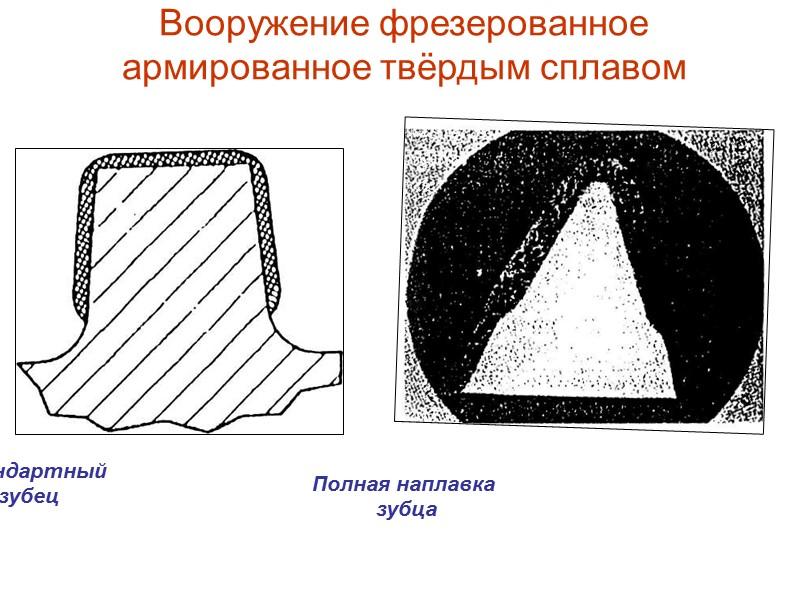 Тело двухконусной шарошки  Основной  конус Дополнительный  конус Обратный  конус