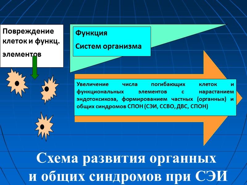 ПРАВИЛО: «ЭТС  поражают организм на уровне функционального элемента (в почках – нефрон, в
