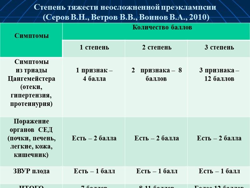 Цитаты М.Я.Малаховой (1995) и В.В.Ветрова № 1   По клинике и по распределению