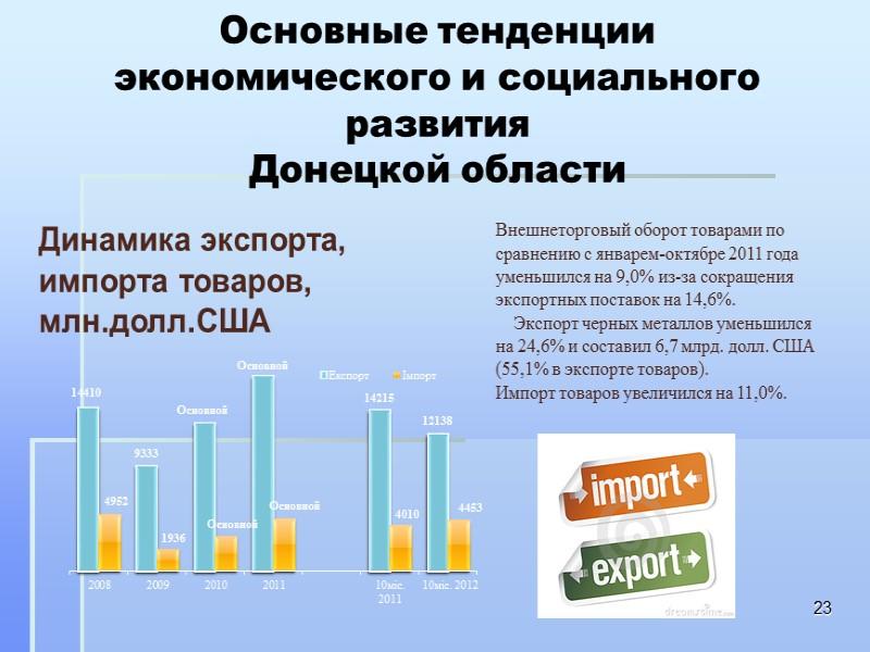 О проекте Программы  экономического и социального развития Донецкой области на 2012 год и