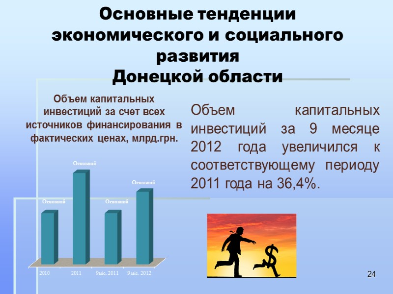 Программа  экономического и социального развития Донецкой области на     2012