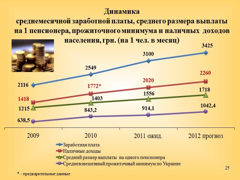 Главная цель Программы –  улучшение качества жизни населения за счет структурных изменений экономики,