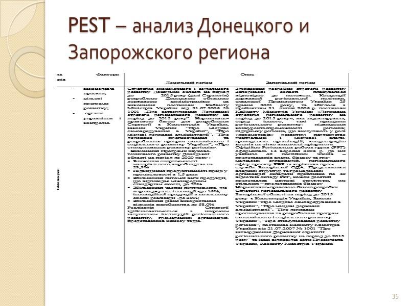 Основные направления развития на 2013 и 2014 года  ІІ.  Улучшение экологической ситуации